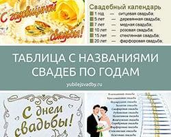 Миниатюра к статье Таблица с названиями свадеб по годам совместной жизни